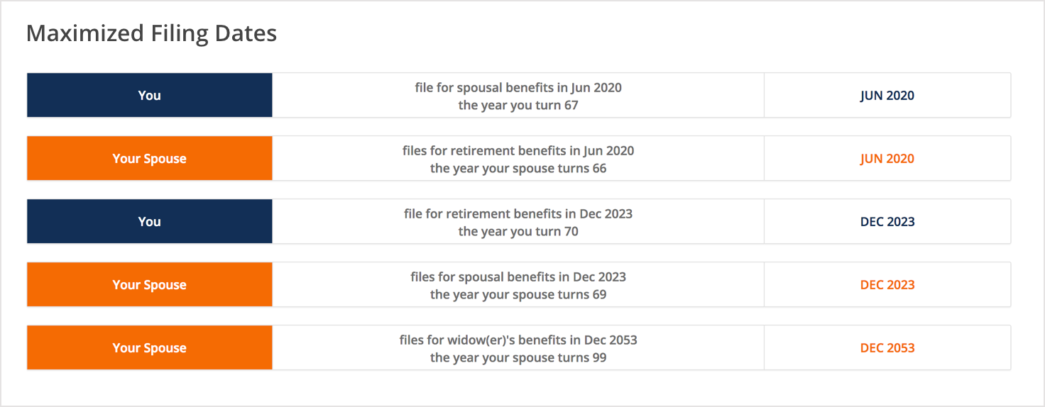 Screenshot of To Do List from program showing Social Security benefit filing dates for You and Your Spouse